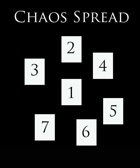 choas spread